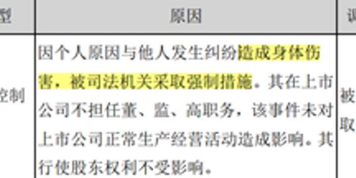 葵花藥業被曝原董事長涉刑案 律師爭論信披是否違規