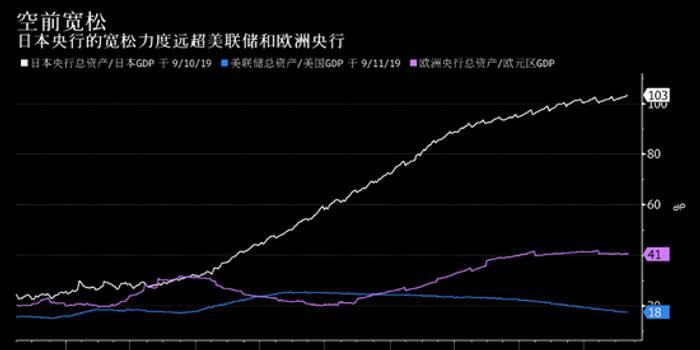 日本央行按兵不動 風險上升之際擬評估物價和經濟