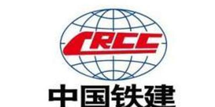 中國鐵建揚近3% 主動買盤70%
