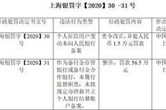 交行上海市分行被罚58万:个人征信用户变动未向央行备案