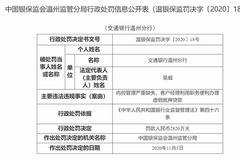 内控管理严重缺失!交通银行温州分行被罚2820万