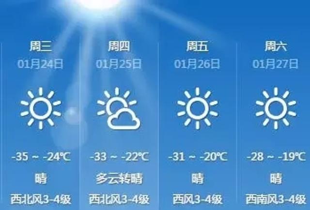 今天凌晨的哈尔滨,最低温度-35℃。为啥会这么冷?受西伯利亚强冷空气影响,本周哈尔滨市将出现低温严寒天气,周二至周四气温将降至入冬以来的最低值。本文来自:新晚报 记者 陈悦, 张大巍 韩伟 刘洋 孙岩 刘达齐 赵亮 摄影/视频报道 ,部分图片摘自新浪微博