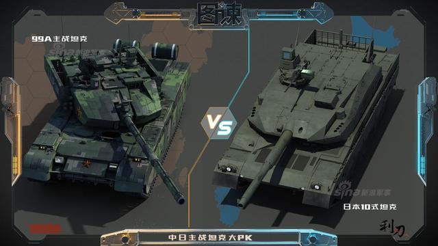 以前有一位日本专家认为,日本的最新10式主战坦克可以摧毁2-3辆中国的99A坦克,但也有人认为这个报道不实,我们抛开这些报道,今天就来拿日本10式和中国99A来做一个比较客观的比较。(作者署名:利刃)