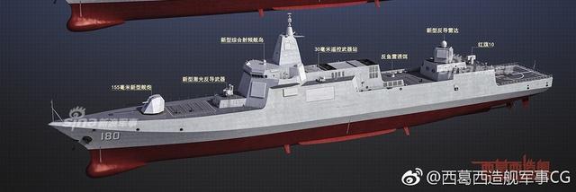 魔改055A 主炮换成155毫米大根 后置高能激光武器 整合综合射频舰桥 新增30毫米遥控武器站和反鱼雷诱饵 全舰采用全电力推进 后置桅杆新增新型反导雷达 作为海基反导重要节点。(来源:西葛西造舰军事CG)