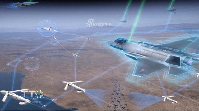 """美国国防高级研究计划局(DARPA)的战术技术办公室(TTO)正在进行的""""拒止环境中协同作战""""(CODE)项目研究,CODE项目旨在为现有无人机开发先进算法和软件,拓展其在拒止或对抗空域的作战能力。项目寻求创建一种超越当前最先进水平的模块化软件体系结构,能适应不同的带宽限制及通信干扰,同时兼容现行标准,并且在现有无人机平台上安装具备经济可承受性。项目重点关注研发及验证改进的协同自主性,使无人机集群能在一名操作人员的管理下合作完成发现、 跟踪和攻击等任务。(来源:lfx160219)"""