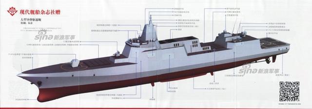 055型驱逐舰首舰已于2017年6月28日下水,另有6艘正在建造中。此前据消息称,中国某船厂的052D驱逐舰已移泊,而犹抱琵琶半遮面的2×055双塔+055分段则露出了真容。(来源:浩汉-红鲨RedShark)