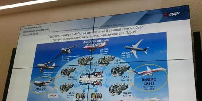 貴州福彩_中俄合研CR929大飛機性能曝光 起飛重量超C919三倍