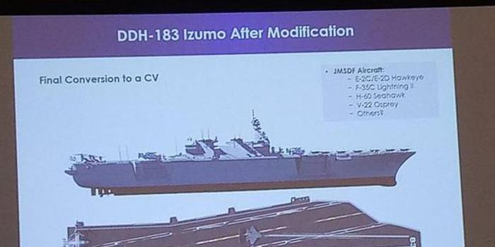日本新航母计划曝光:吨位比辽宁舰还大舰载机超60架