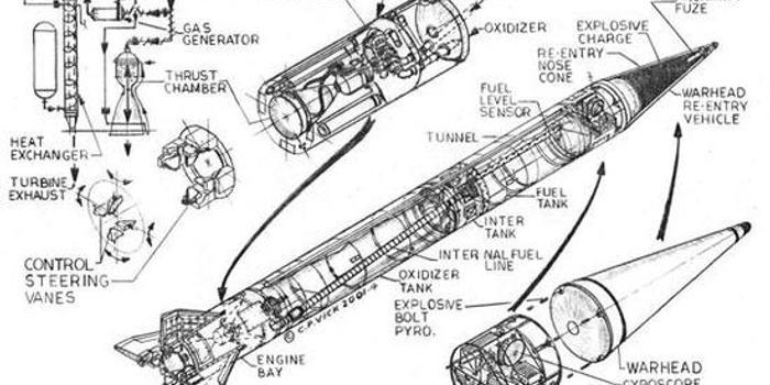 鷹擊12反艦導彈有多貴?單價約抵兩輛勞斯萊斯豪車