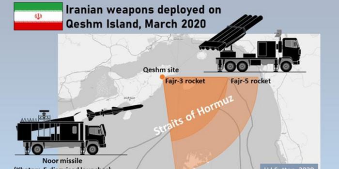 美媒:伊朗部署导弹可覆盖霍尔木兹海峡 技术源自中国