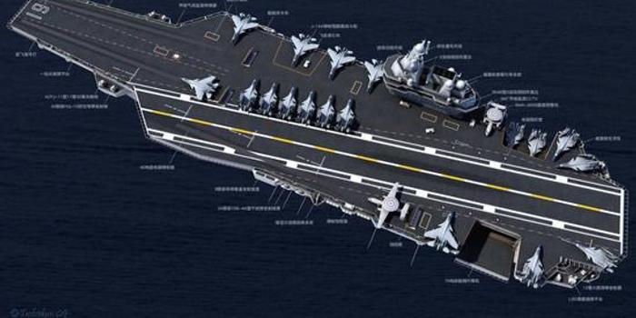 我軍大校:003航母正在建造 排水量8萬噸配電磁彈射