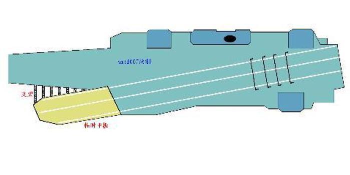 航母斜角平直甲板有何作用:战时可实施短距起降