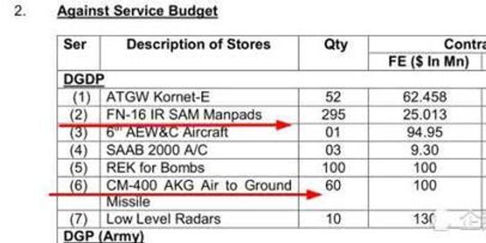 巴鐵購中國295枚飛弩16導彈 應對印度阿帕奇直升機