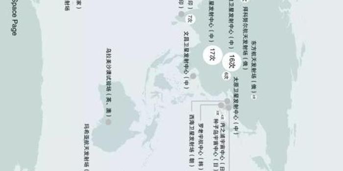 中国为什么要发这么多卫星?答案没有出乎意料