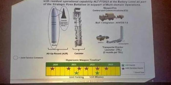 張召忠談美軍發展高超音速武器:亡羊補牢為時晚矣