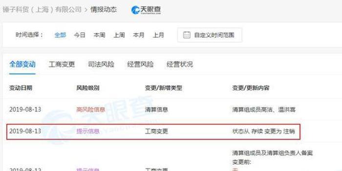 浙江福彩3d走勢圖_羅永浩又一公司注銷了 距他卸任法定代表人剛半年