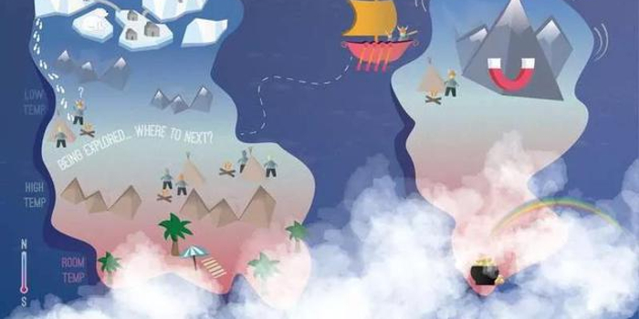 3d八卦圖表_在這座島嶼上,物理學家發現了奇特的寶藏!