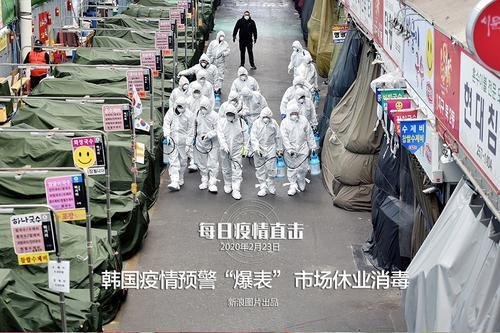 """每日疫情直击(2月23日):韩国疫情预警""""爆表"""" 市场停业消毒"""