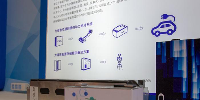 十家企業拿走八成市場 中國動力電池產業內憂與外患
