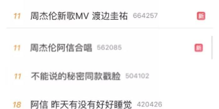 周杰倫新歌讓騰訊音樂市值大漲45億 網易云要哭了?