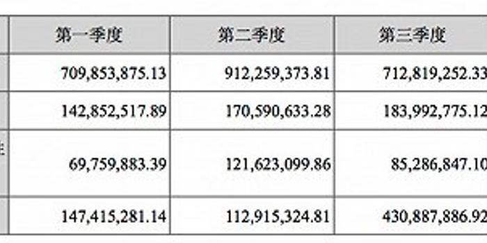 华灿光电去年营收微增净利下滑50% 行业洗牌短期承压