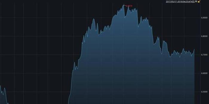 匯率沖擊波:三大航空公司匯損超60億 兩桶油坐收17億