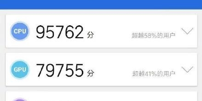 福彩3d開獎記錄_紅米Note 8 Pro安兔兔跑分疑似曝光:28萬分性能強悍