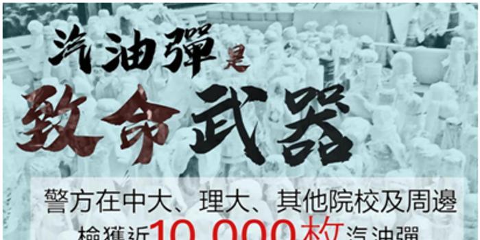 港警:在香港幾所大學及周邊檢獲近10000汽油彈