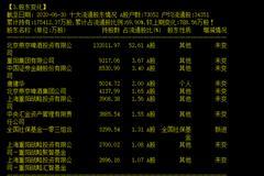 7.3万股东今夜难眠:燕京啤酒董事长被立案调查 国家队持股13亿