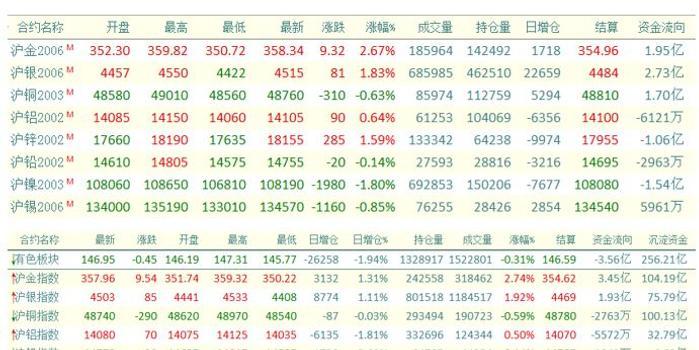 http://www.jjetgj.live/chalingxinwen/207421.html
