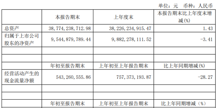 安阳钢铁一季度亏损3.49亿元 今年计划产钢770万吨