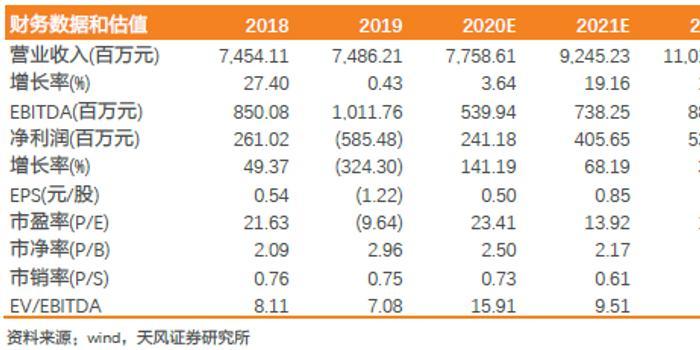 【天风汽车】得润电子:新能源业务高增长 现金