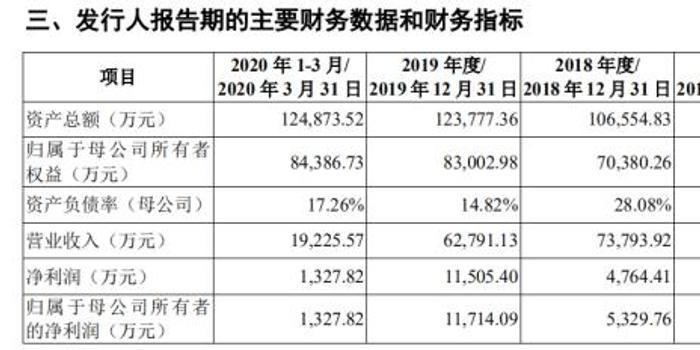 """罗振宇要来创业板!""""思维帝国""""三年赚了2亿"""