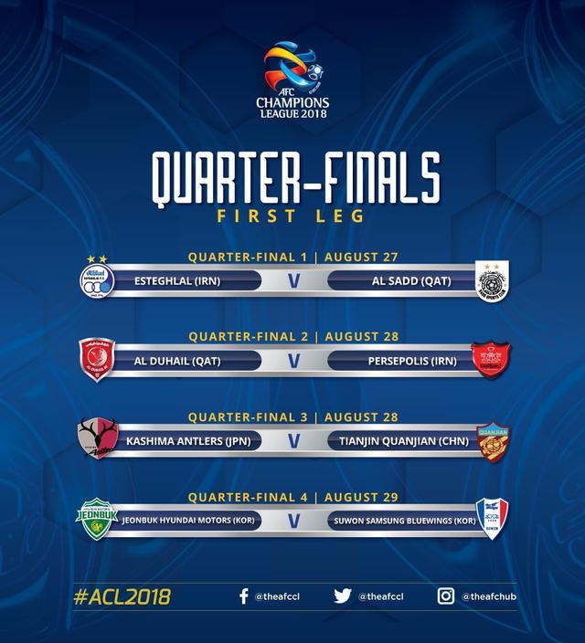 5月23日,亚足联举行2018赛季亚冠联赛1/4决赛抽签仪式。最终中超独苗天津权健与鹿岛鹿角分到一起,两队将争夺一个4强席位。