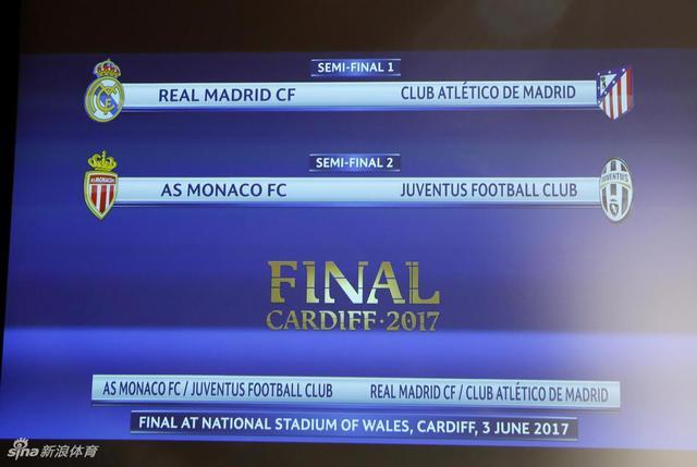 北京时间4月21日,欧冠半决赛抽签揭晓,皇马马竞迎来马德里德比,尤文迎战黑马摩纳哥。欧联杯方面,曼联遭遇西甲劲旅塞尔塔的挑战,里昂迎战阿贾克斯。