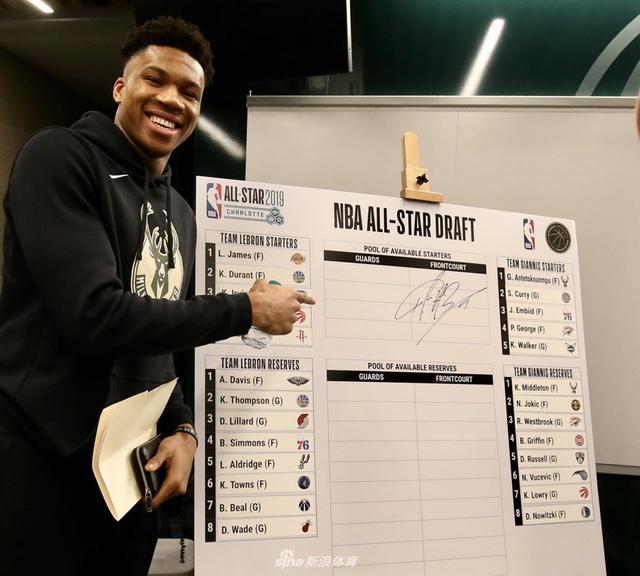 北京时间2月8日,NBA全明星赛队长选人仪式,詹姆斯选择了杜兰特 欧文 莱昂纳德 哈登 浓眉 克莱 利拉德 本西 阿德 唐斯 比尔以及韦德。