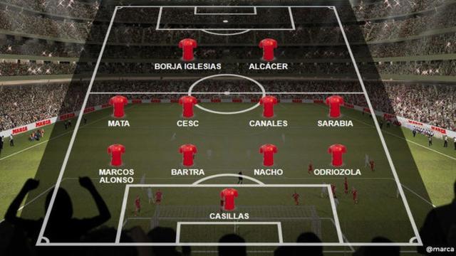 恩里克公布了新一期的国家队名单,巴萨后卫阿尔巴入选,不过尽管这样还是有很多实力球员没有进入国家队。《马卡报》列出了其中最强的11人阵。