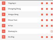 统计-李盈莹15分中国女排4人上双 进攻领先17分