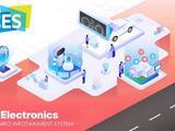 LG將在CES 2020上展示webOS Auto車載信息娛樂系統