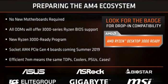 AMD銳龍三代、X570主板7月7日發售:完全向下兼容