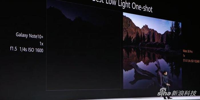 华为宣布Mate30 Pro是首款4000万像素电影级拍摄手机