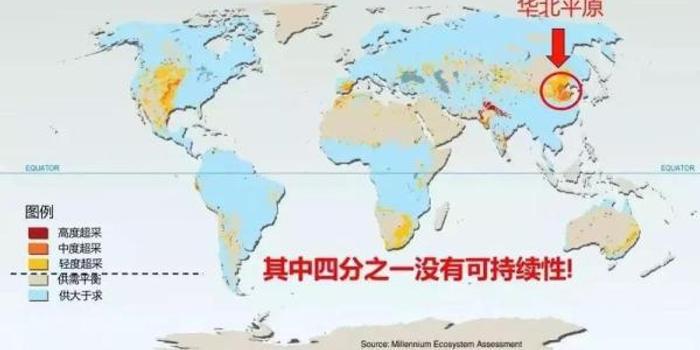 華北地下水超采怎么治?來看中國咋做第一個吃螃蟹