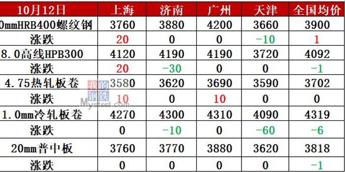 http://www.znhjo.tw/yejingangcai/489417.html