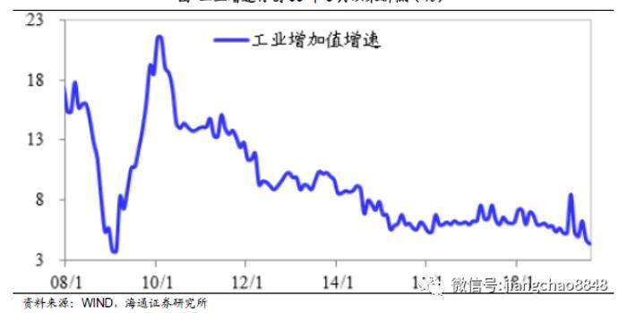 海通姜超:只要經濟保持正增長 股市就可提供正回報