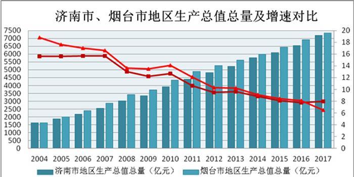分析近几年中国GDP及其构成_分析师 中国经济增长2014年减速时如何投资