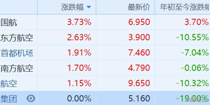http://www.rhwub.club/caijingjingji/2002148.html
