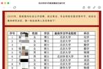 杭州一中学录33名清北毕业生:名校生年入超30万