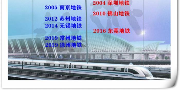 """徐州地鐵正式開通 """"地鐵城市""""大戰江蘇領先廣東"""