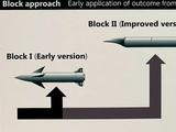 下定决心!日本公开高超声速武器计划,最开四年后就可入役