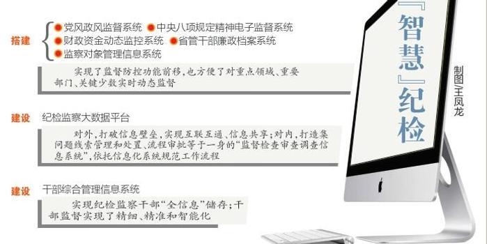 海南纪检监察机关大力推进信息化建设 打造智